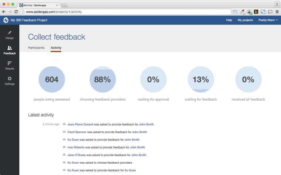 Grove HR - 360 feedback too - Spidergap