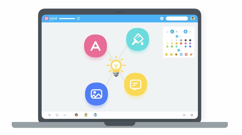 Grove HR - Productivity app - Mindmeister