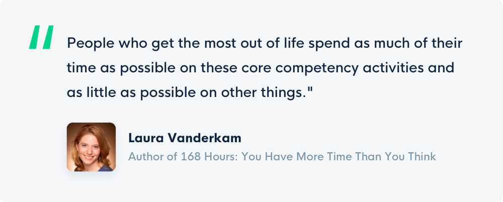 Grove HR - Productivity books - Laura Venderkham quote
