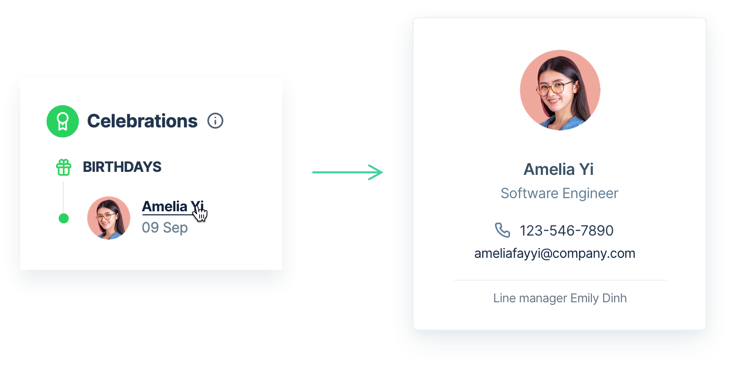 Grove HR - Access Employee records from anywhere