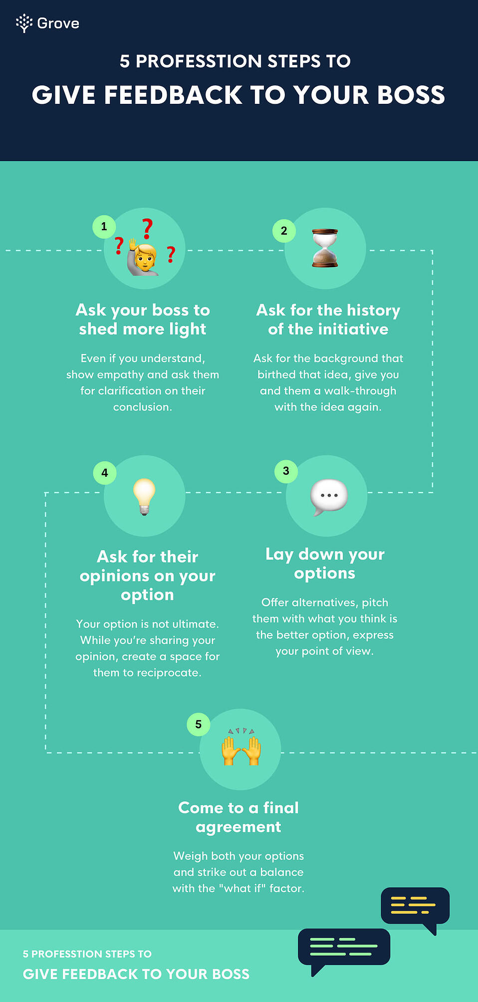 Grove HR - how to give negative feedback to your boss infographic