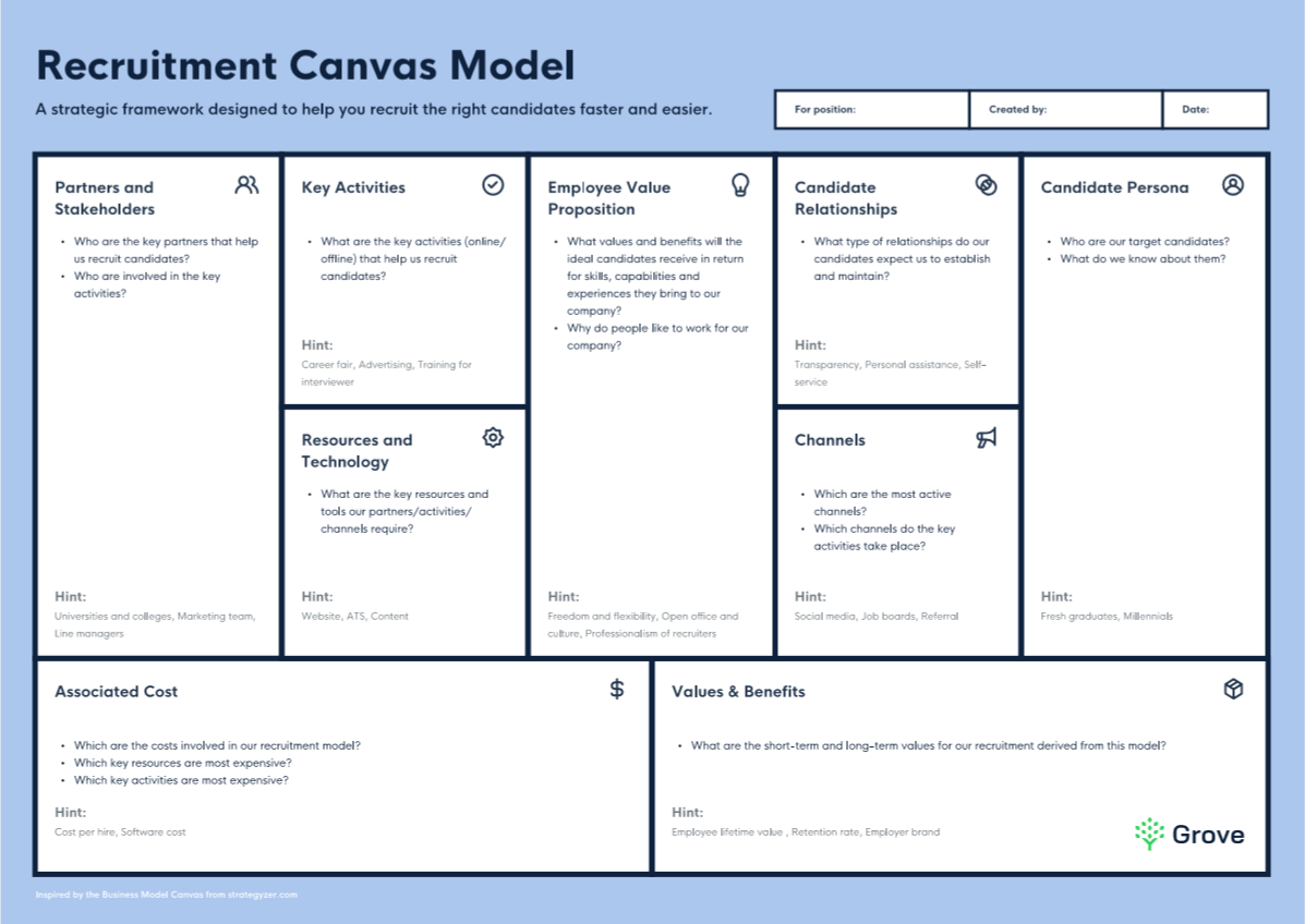 Grove HR - Recruitment canvas model slider 1