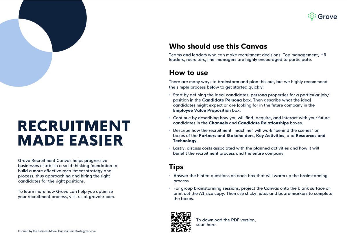 Grove HR - Recruitment canvas model slider 2