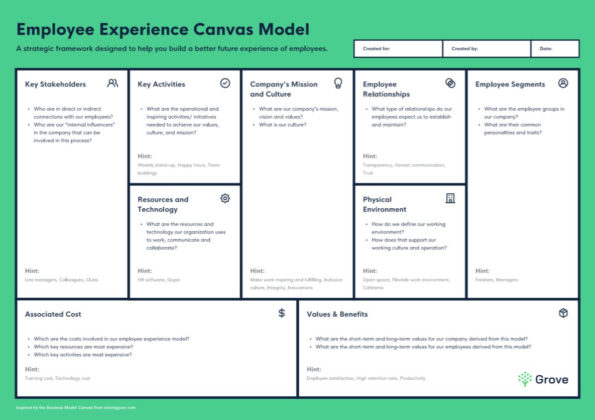 Grove HR - Employee experience canvas model slider 1