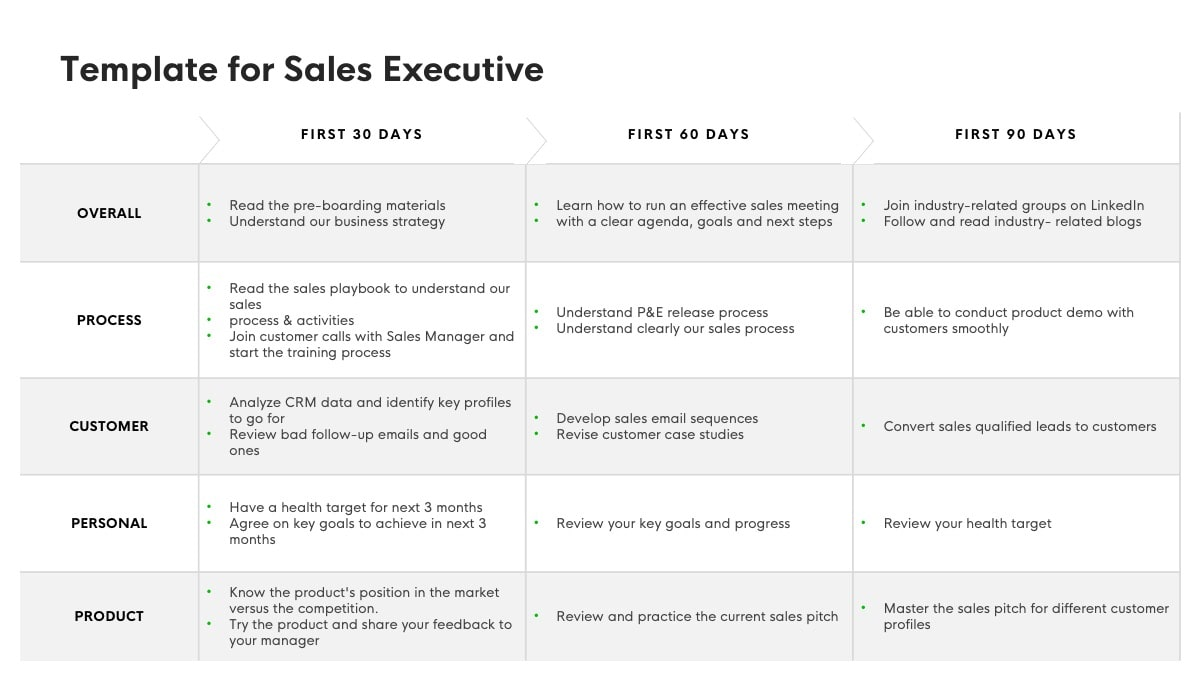 Grove HR - 30 60 90 day plan for executive template slider 3-min